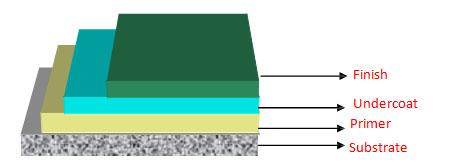 epoxy-2